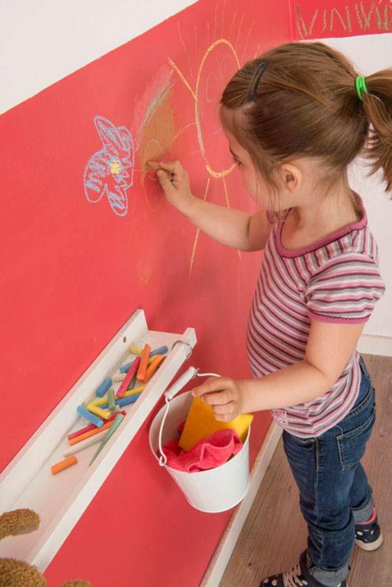 kako koristiti perove boje za zidove