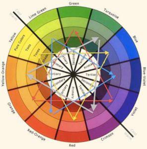 krug boja